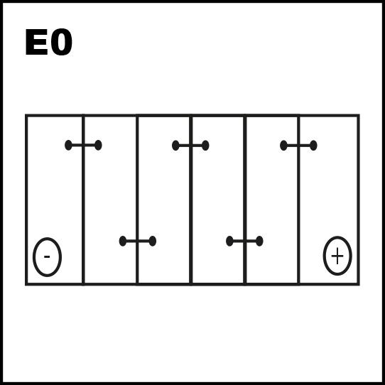 ESQUEMA 0